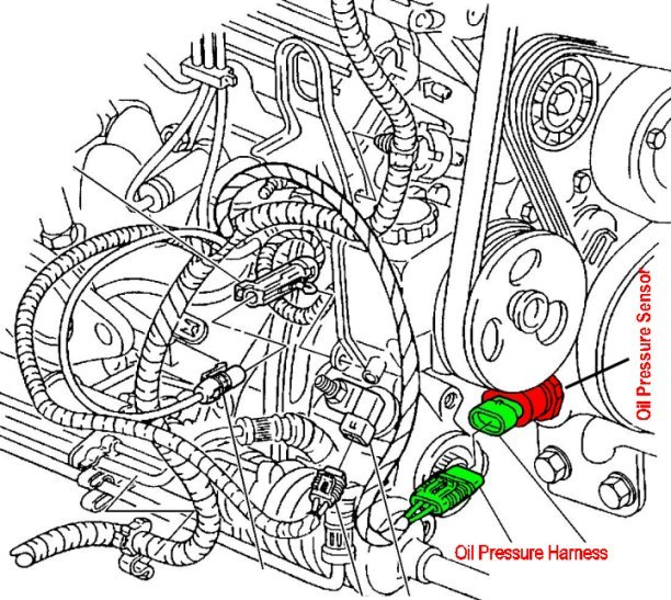 44015 Oil Pressure Sending Unit on colorado ignition diagram